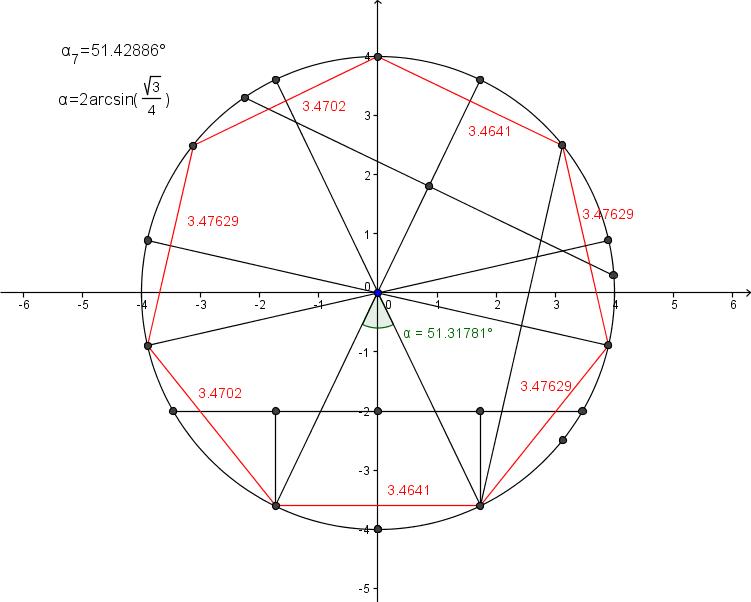 http://forum.matematika.cz/upload3/img/2013-12/39475_sedmiuh.png