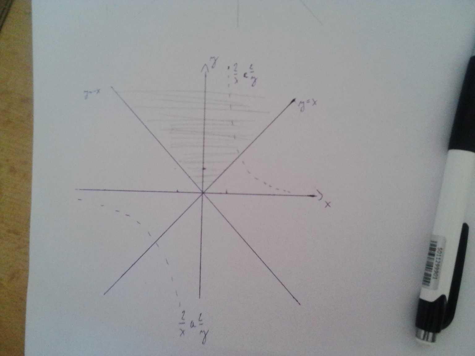 Matematicke Forum Vysetrovani Definicniho Oboru Funkce Dvou