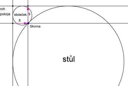 http://forum.matematika.cz/upload3/img/2015-11/13424_s1s.png