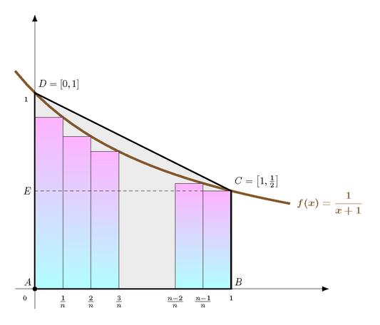 http://forum.matematika.cz/upload3/img/2016-10/63316_tikz_test_11.v2.png