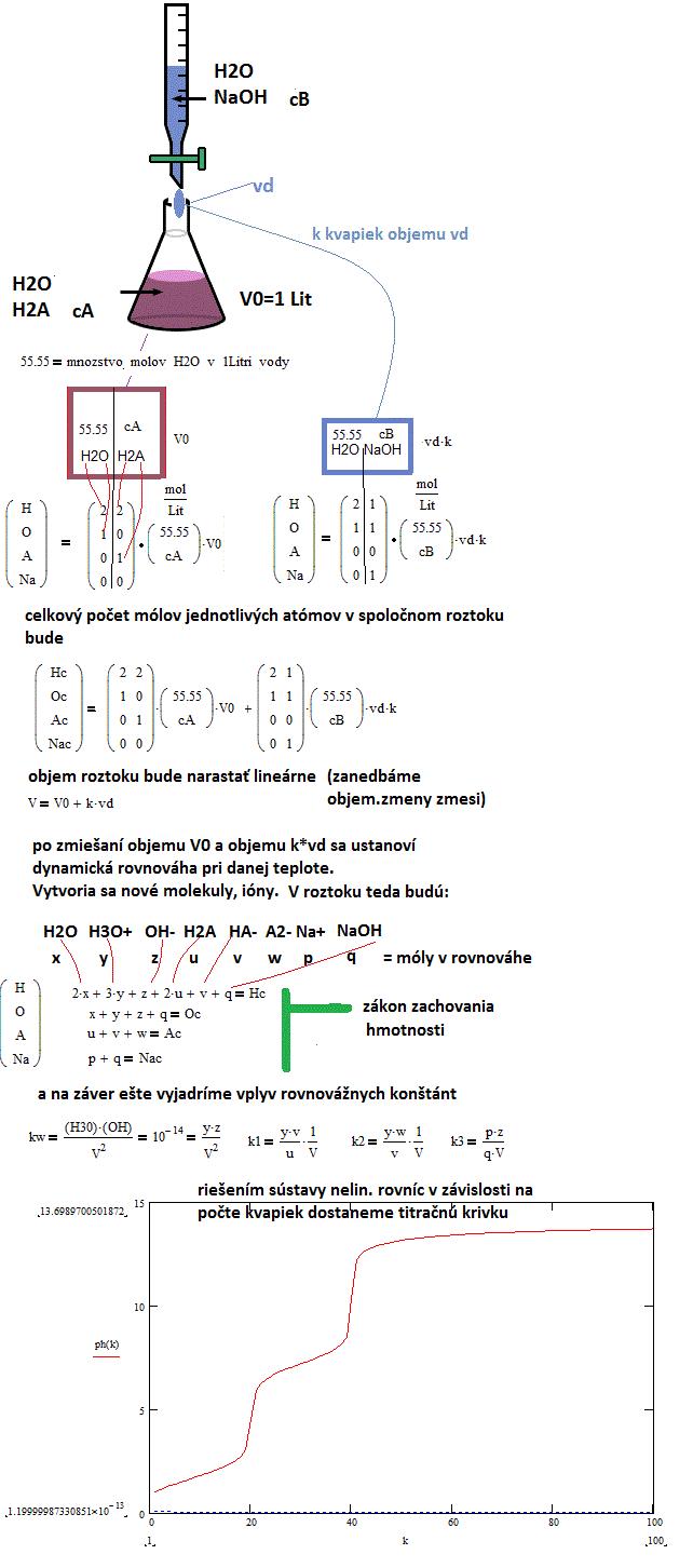 http://forum.matematika.cz/upload3/img/2016-12/34984_titsetup.png