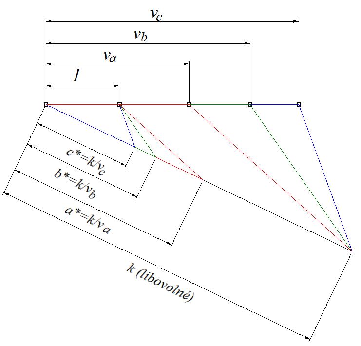http://forum.matematika.cz/upload3/img/2017-01/02437_vysky.png