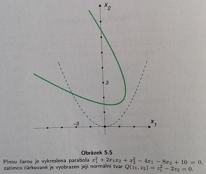 http://forum.matematika.cz/upload3/img/2017-01/22962_IMG_20170111_091719.png