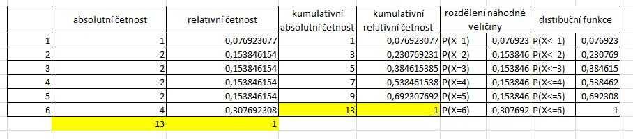 http://forum.matematika.cz/upload3/img/2017-01/27918_V%25C3%25BDst%25C5%2599i%25C5%25BEek.JPG