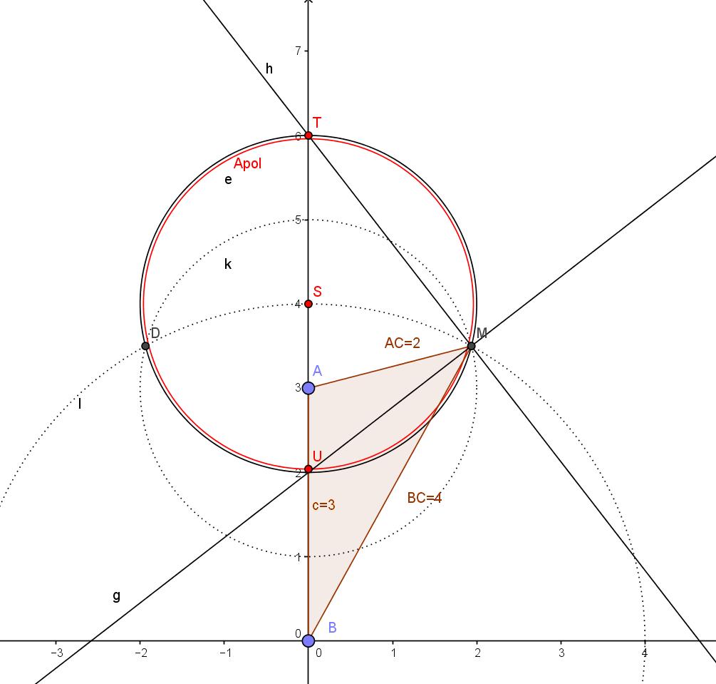 http://forum.matematika.cz/upload3/img/2017-04/75843_konstrukce%2BApol..png