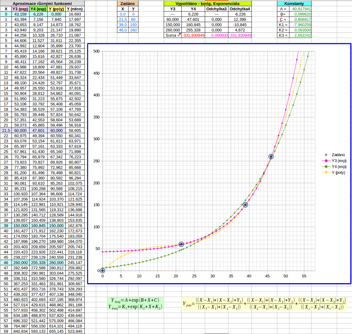 http://forum.matematika.cz/upload3/img/2017-05/99354_Sn%25C3%25ADmek%2Bobrazovky%2Bpo%25C5%2599%25C3%25ADzen%25C3%25BD%2B2017-05-12%2B16-24-07.png