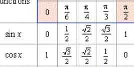 http://forum.matematika.cz/upload3/img/2017-08/46994_jak%2Bse%2Bprislo.JPG