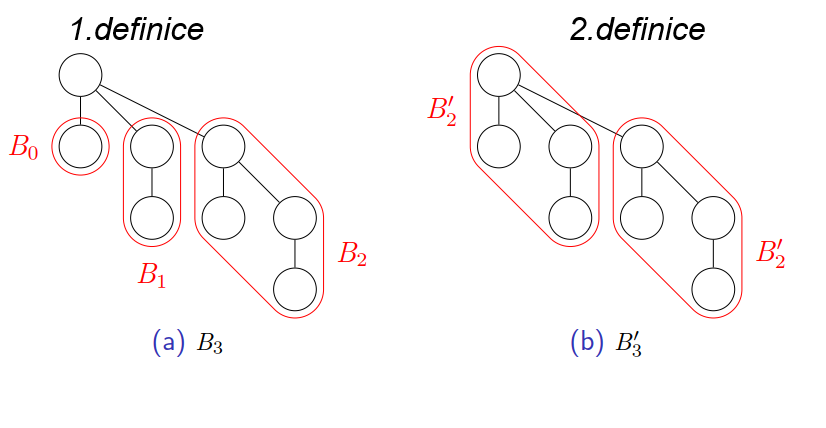 http://forum.matematika.cz/upload3/img/2017-08/53464_binomialTree.png