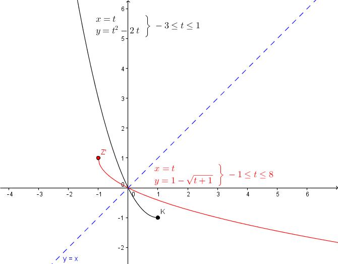 http://forum.matematika.cz/upload3/img/2018-01/74435_invfce1.png