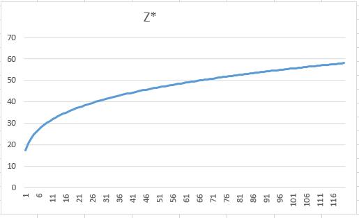 http://forum.matematika.cz/upload3/img/2018-01/92686_graf.PNG
