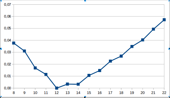 http://forum.matematika.cz/upload3/img/2018-02/21248_Sn%25C3%25ADmek%2Bobrazovky%2Bpo%25C5%2599%25C3%25ADzen%25C3%25BD%2B2018-02-08%2B21-20-07.png