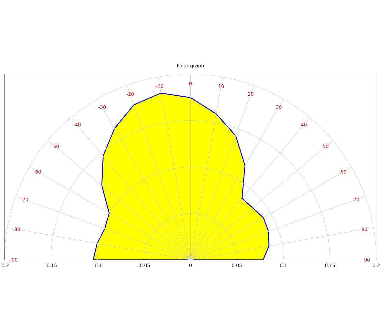 http://forum.matematika.cz/upload3/img/2018-02/26226_Bez%2Bn%25C3%25A1zvu%2B3.png