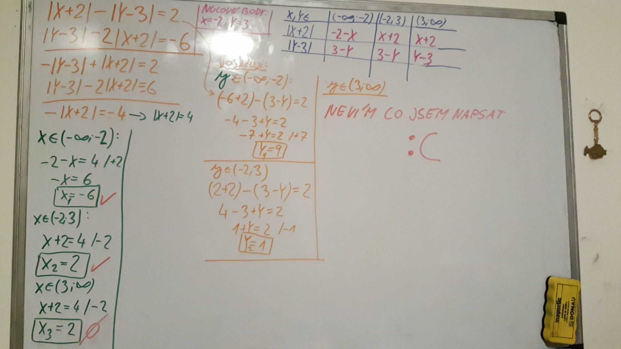 http://forum.matematika.cz/upload3/img/2018-02/56395_tabulle.jpg