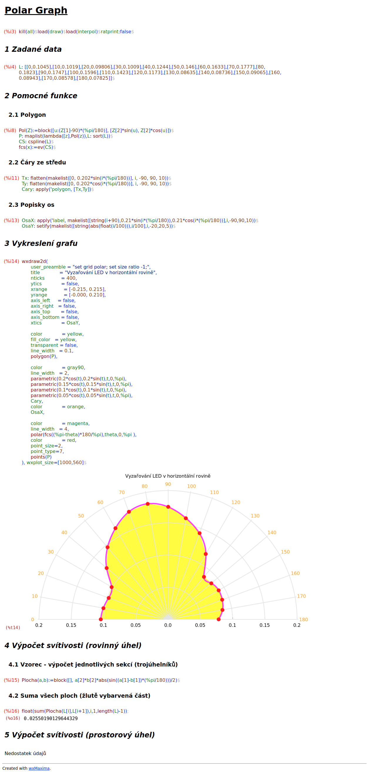 http://forum.matematika.cz/upload3/img/2018-02/70865_Polar-Graph%2B-%2Bfile.png