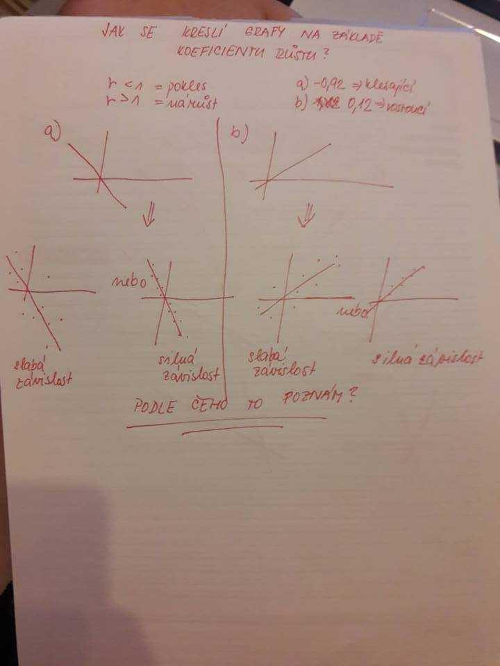 http://forum.matematika.cz/upload3/img/2018-06/82933_zavislost.jpg