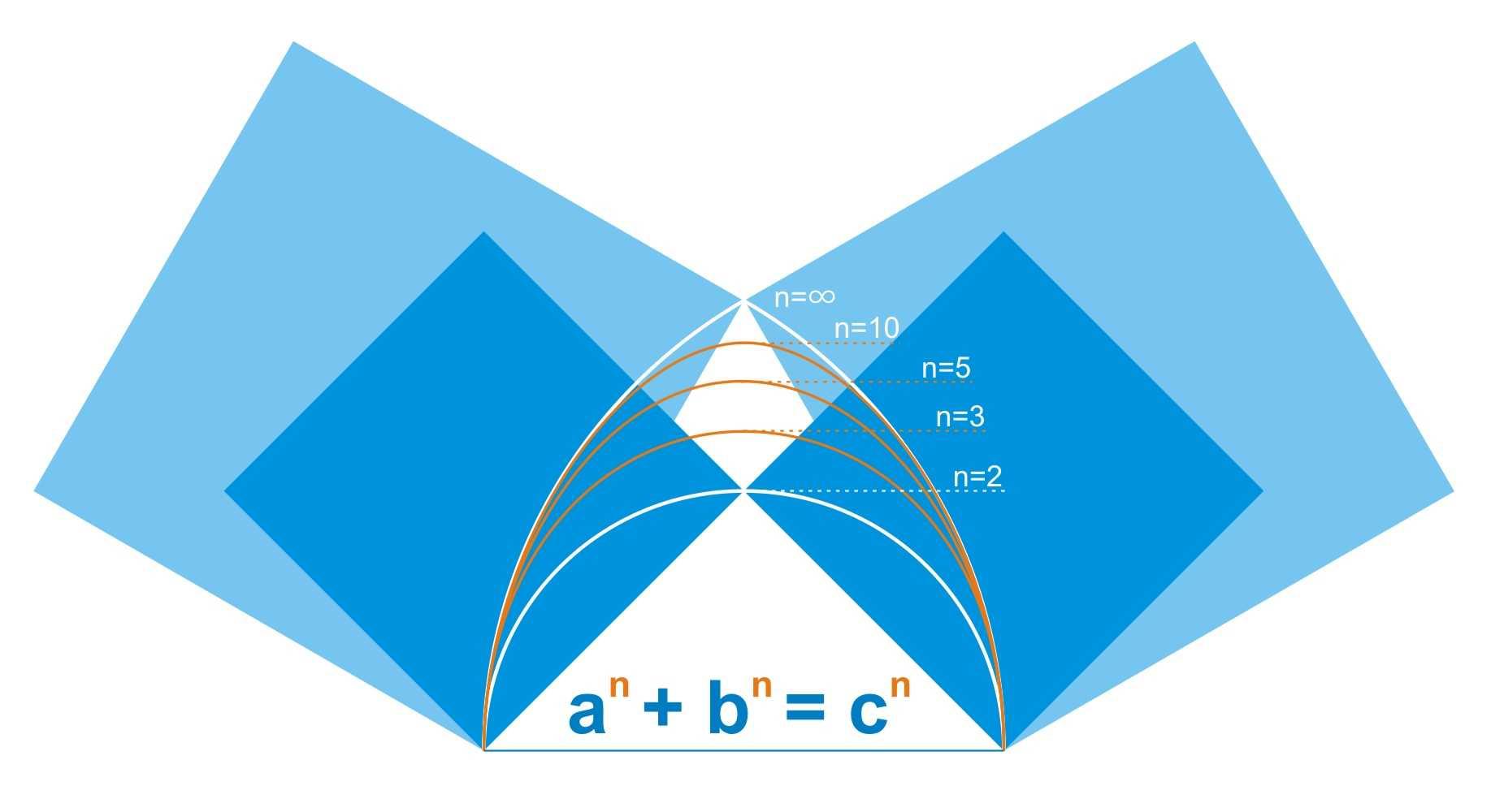 http://forum.matematika.cz/upload3/img/2018-08/64869_pythn.jpg