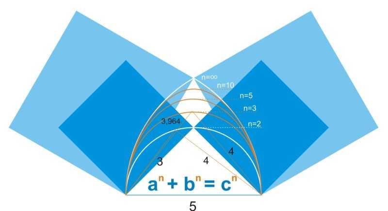 http://forum.matematika.cz/upload3/img/2018-08/88328_trojj.jpg