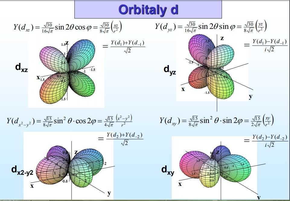 http://forum.matematika.cz/upload3/img/2018-09/87209_orbit.jpg
