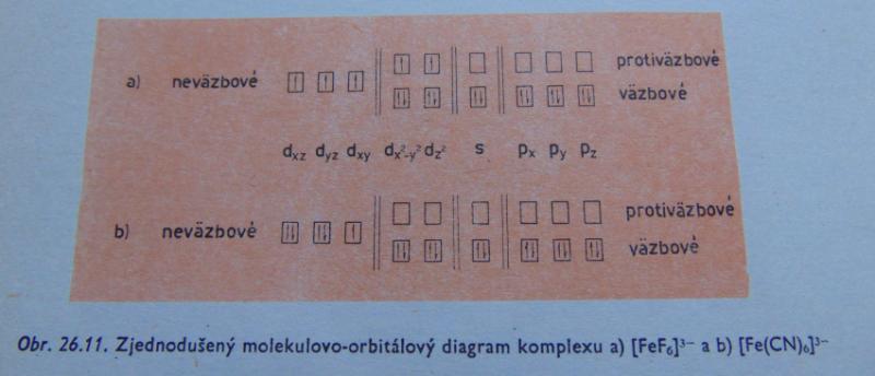 http://forum.matematika.cz/upload3/img/2018-09/96695_MO%2Bdiagramy.png