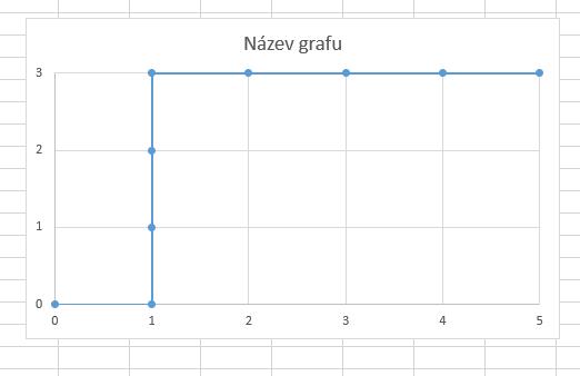 http://forum.matematika.cz/upload3/img/2018-10/64502_graf1.png