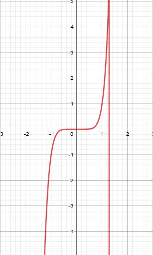 http://forum.matematika.cz/upload3/img/2018-11/55846_graf_funkce.png