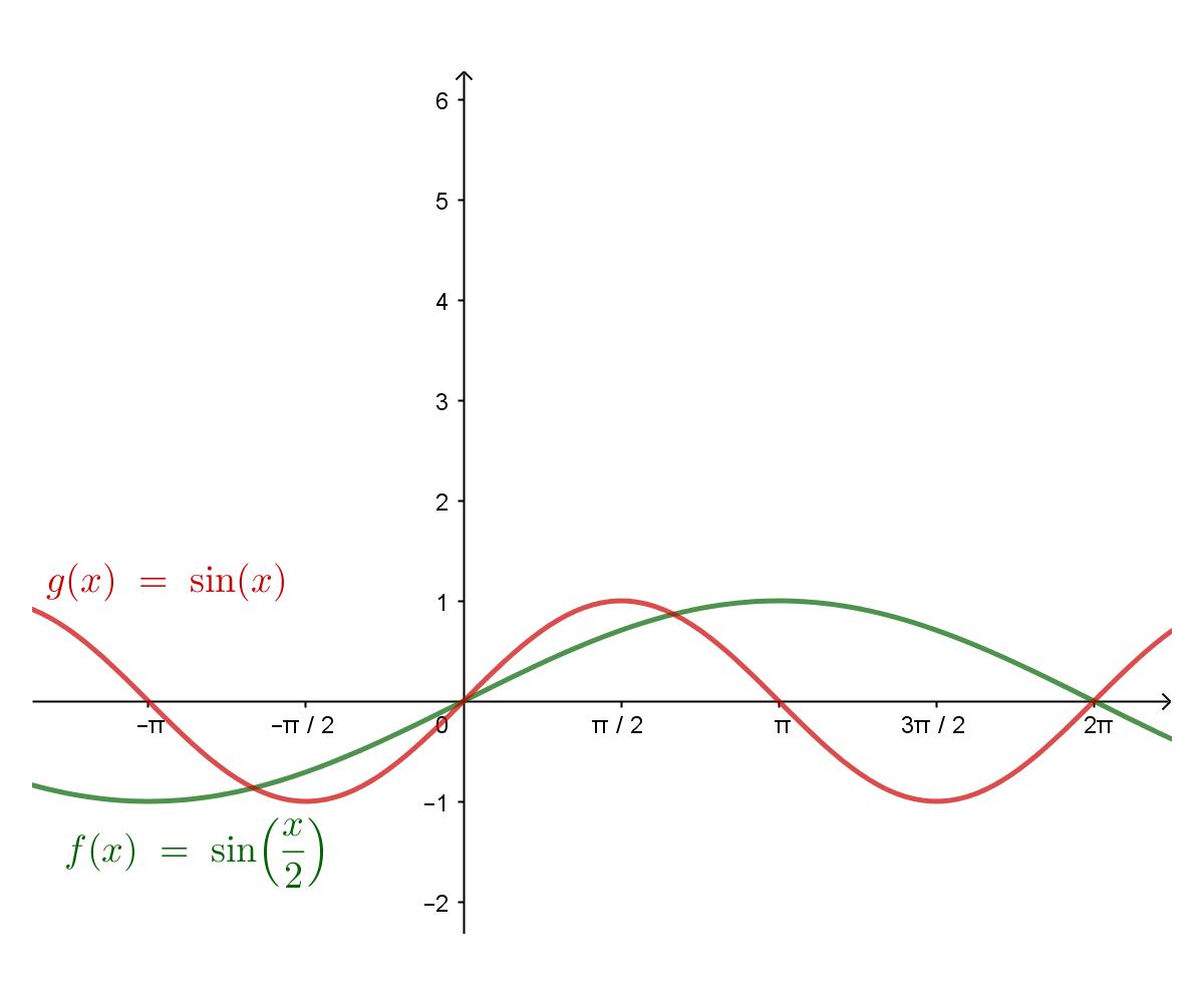 http://forum.matematika.cz/upload3/img/2018-11/69077_sin.png
