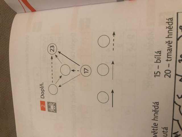 http://forum.matematika.cz/upload3/img/2019-01/89785_IMG_1405.jpg