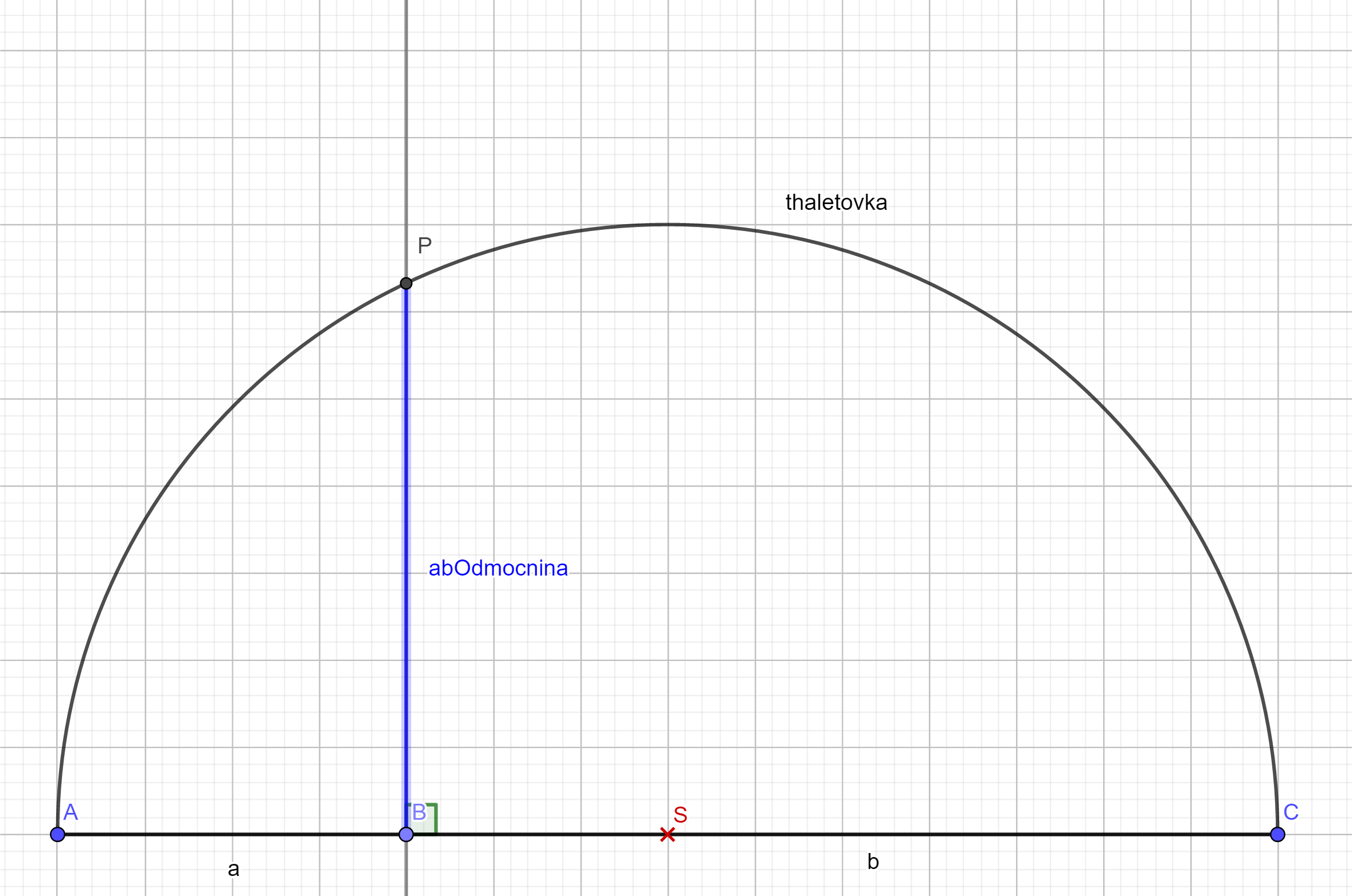 //forum.matematika.cz/upload3/img/2019-02/61226_geogebra-export.png