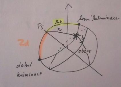 http://forum.matematika.cz/upload3/img/2019-03/47822_V%25C3%25BDst%25C5%2599i%25C5%25BEek.PNG