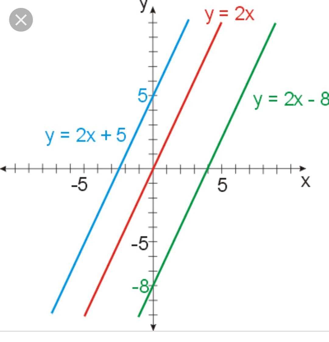 http://forum.matematika.cz/upload3/img/2019-03/85875_IMG_20190314_185104.jpg