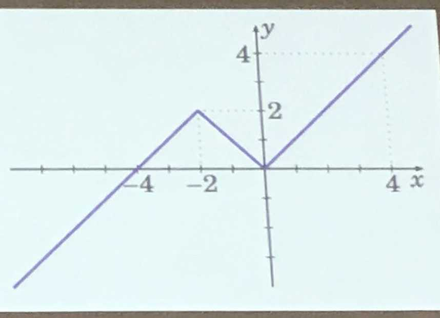 http://forum.matematika.cz/upload3/img/2019-03/89264_E0F80C40-DE40-46BB-80C3-DC103E17D208.jpeg